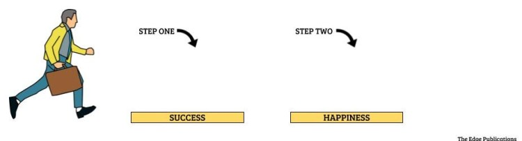 steps to success and happiness